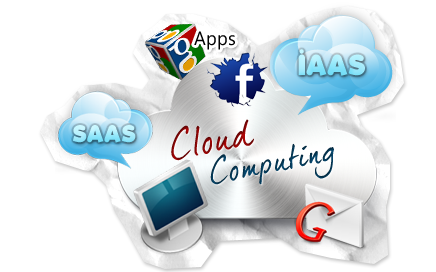 Saas Products